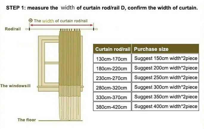 The curtain width