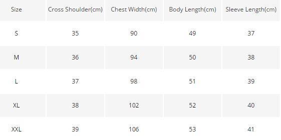 Stretch measurement by man, Error allowed 2-4cm