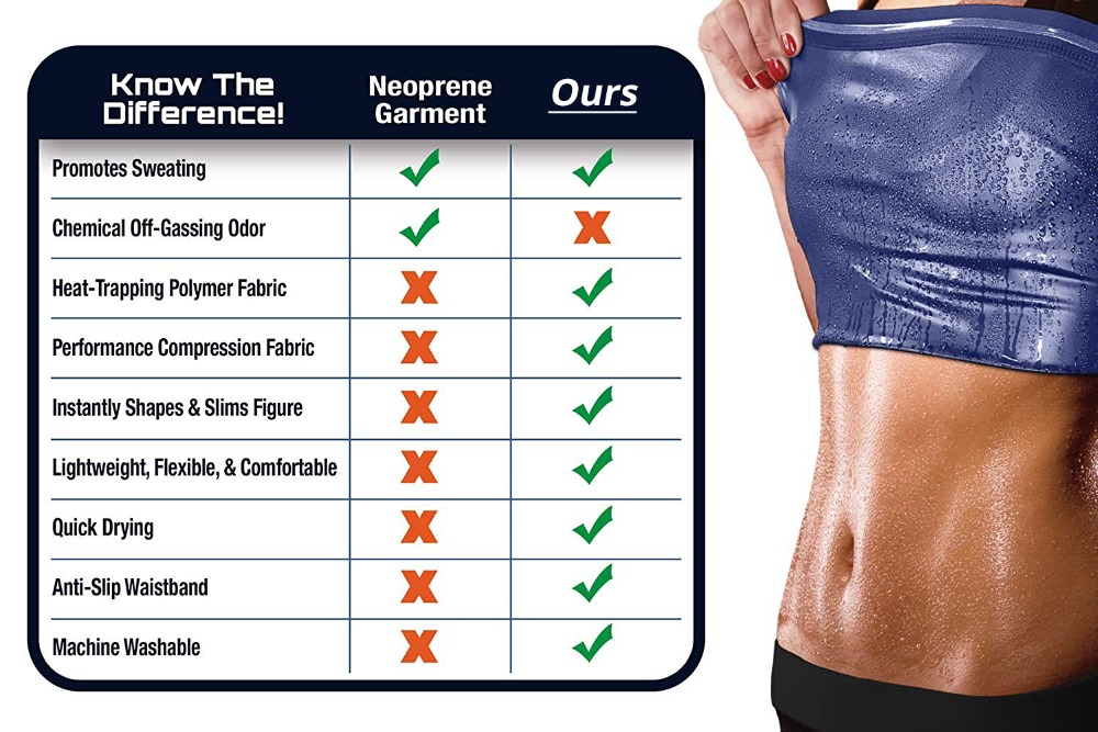 CXZD Sweat Shaper Vest for Men Women Slimming Belt Belly Slimming Vest Body Shaper Fat Burning Shaperwear Waist Traine Waist Sweat Corset (5)