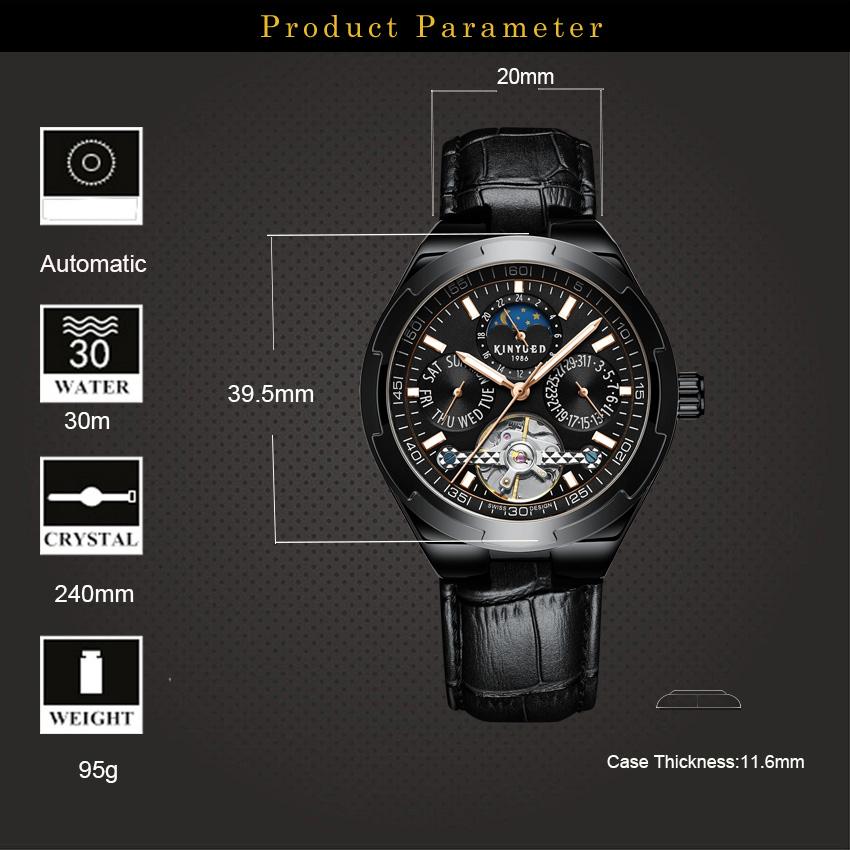 3 Parameter-3