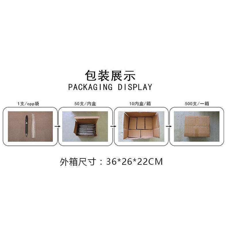 Packaging Figure