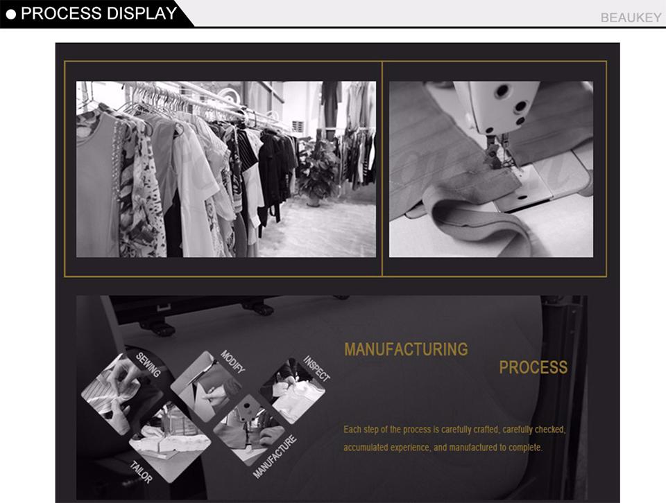 Process display
