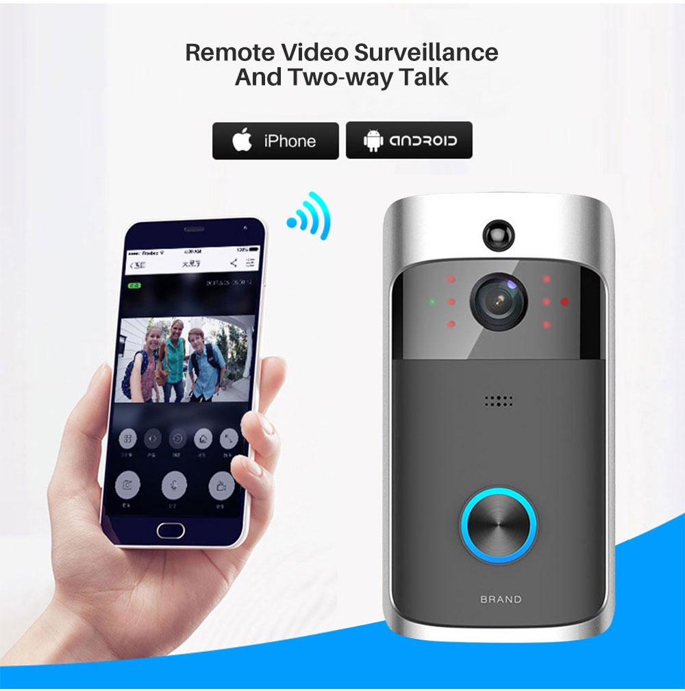 Video Intercom (5)