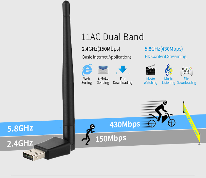 OEM Wifi Free Driver Adapter with Chipset RTL8811CU 600Mbps Dual-Band USB WiFi Dongle