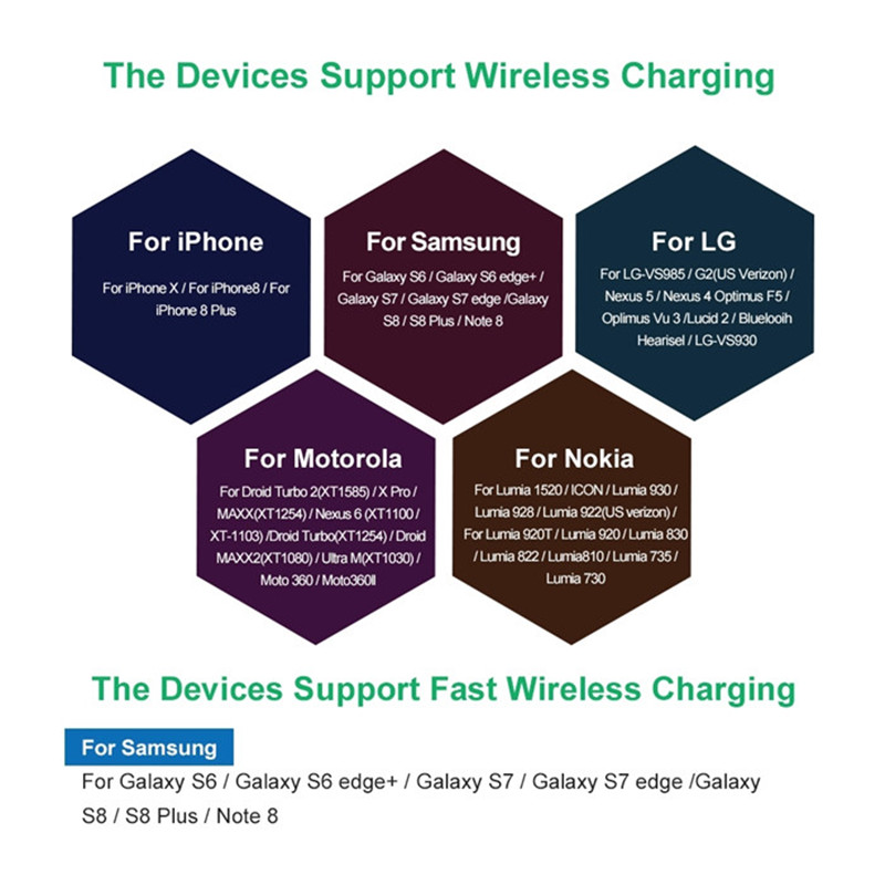 Wireless charger_