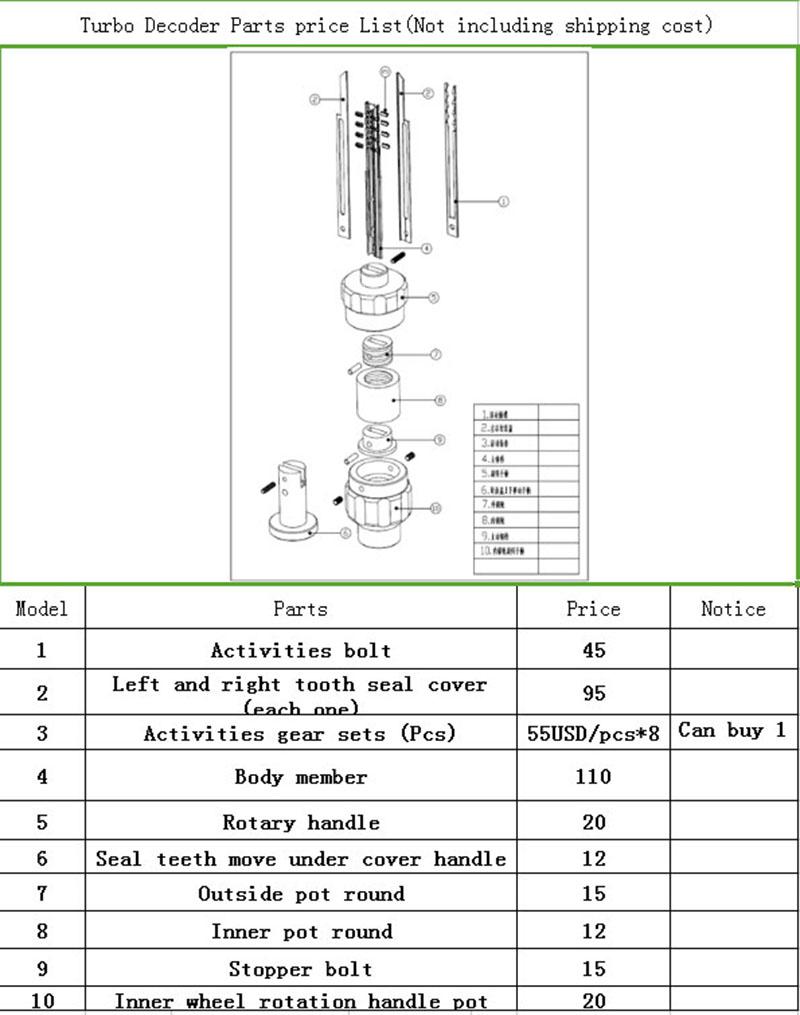 turbo tool parts rice list