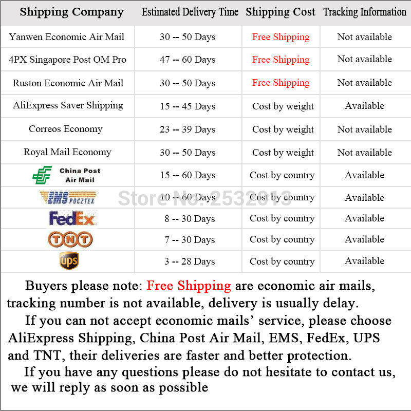 about shipping time