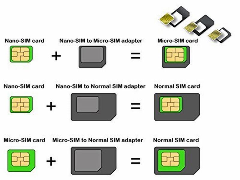 Iphone 6 Welche Sim Karte.Sim Karte 500 Stücke Micro Nano Sim Karte Adapter Anschluss Kit Für Iphone 6 7 Plus 5 S 5 Huawei P8 Lite P9 Xiaomi Redmi 4 Pro 3 Mi5 Sims Halter Sim