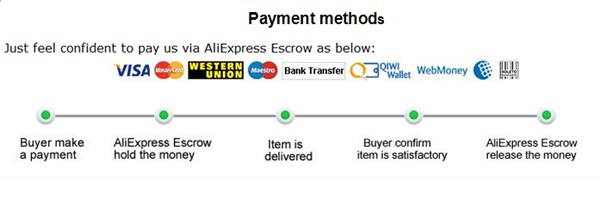 4-PAYMENT-111