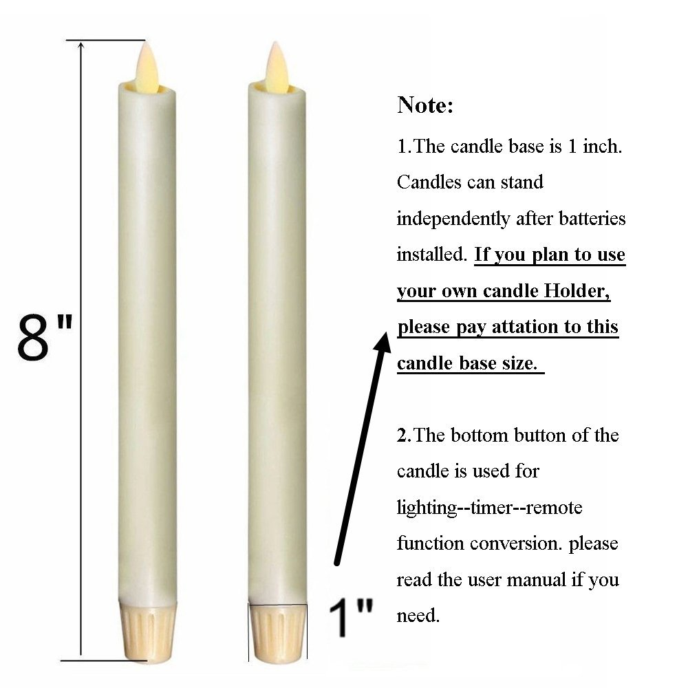 candle size showing