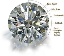 diamond_stats