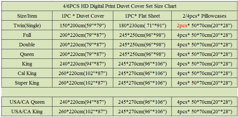 6pcs size chart