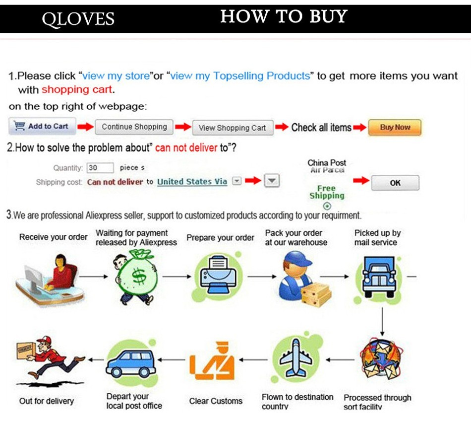 1.2 how to buy