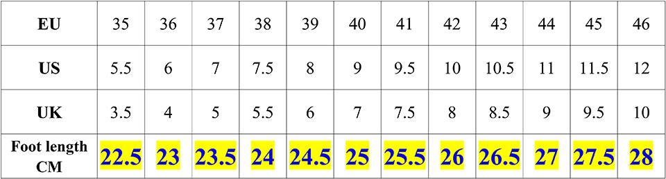 MN size chart EU
