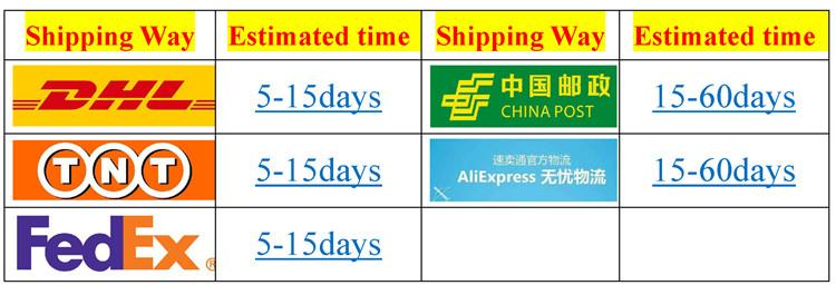 Shipping Way_