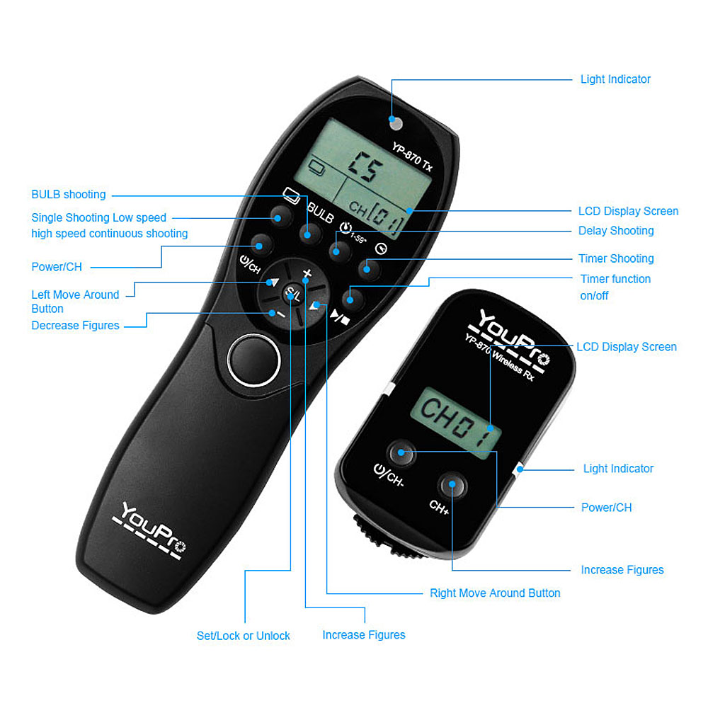 wholesale YP-870 DC2 2.4G Wireless Remote Control LCD Timer Shutter Release Transmitter Receiver 32 Channels for Nikon DSLR Cameras