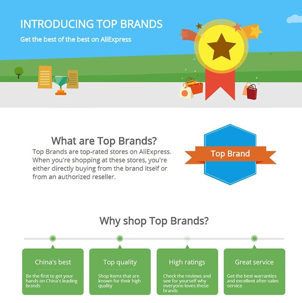 Top Brand of AliExpress 2