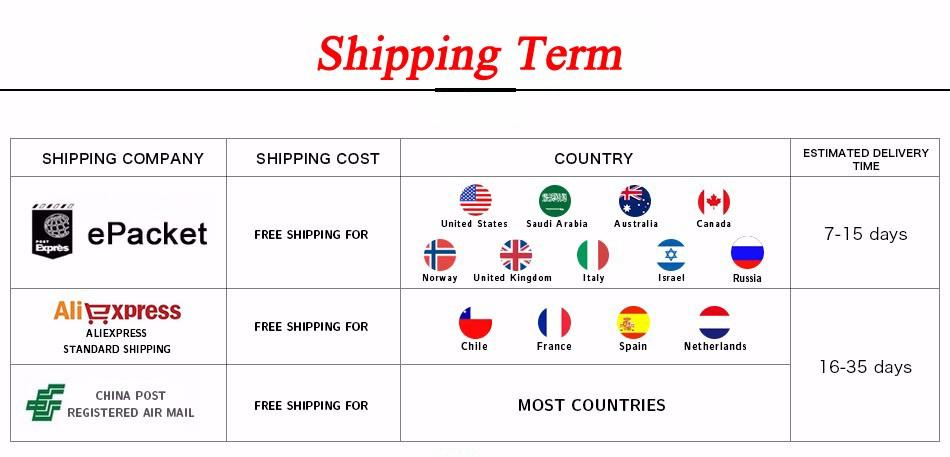 shipping term