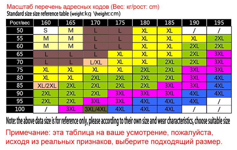 Size Reference Chart01