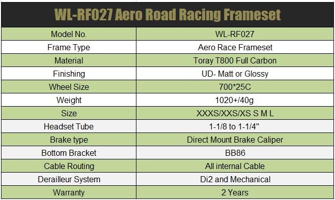 WL-RF027 LIST