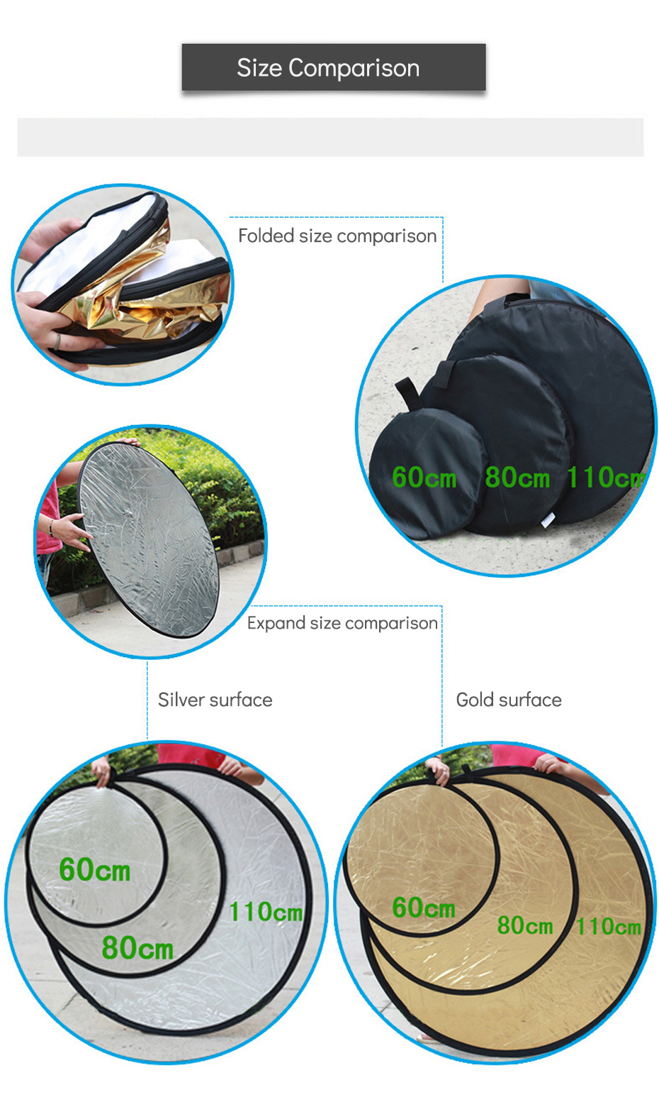 TiYiViRi 60CM 80CM 5 in 1 Collapsible Multi-Disc Light Reflector Round PhotographyPhoto Reflector with Cariing Bag for Studio (3)