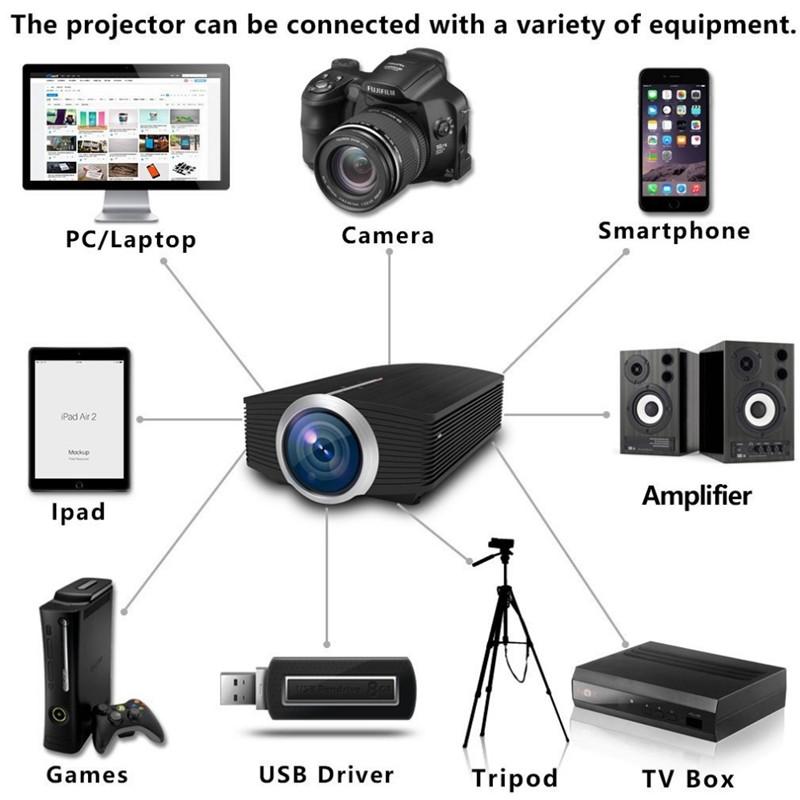 Mini Projecteur LCD YG500 HD 1080P Vidéo Portable 1500 Lumen LED Home Cinéma Projecteur Vidéo 3D Cinéma Proyector Beamer Support USB HDMI VGA