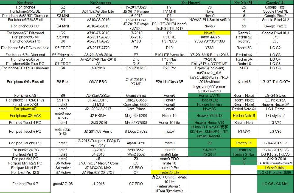 2D model list