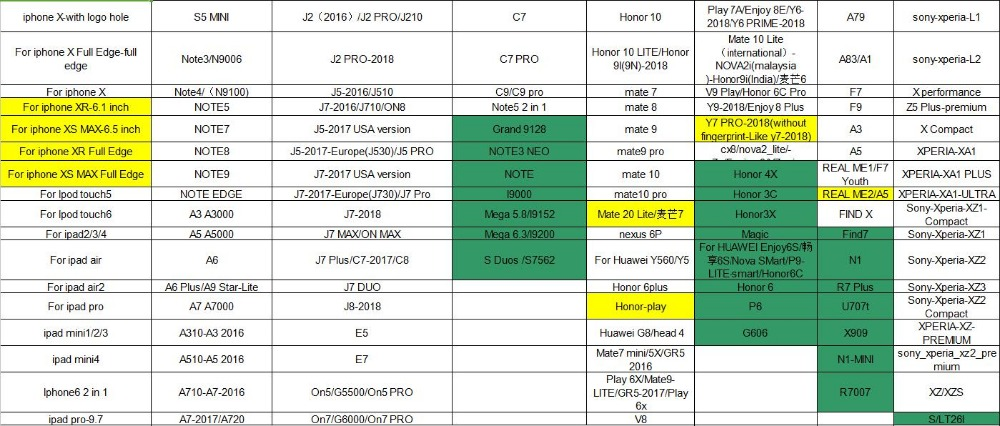 3D model list-2