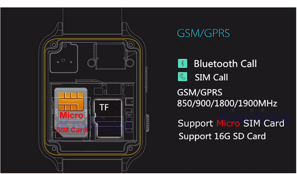GT88 KT68 Detailed Page-Sim TF Card