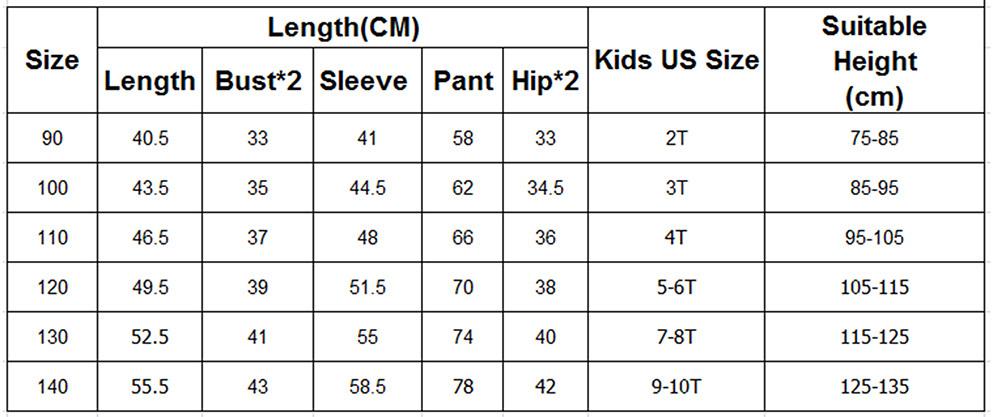 sets size chart