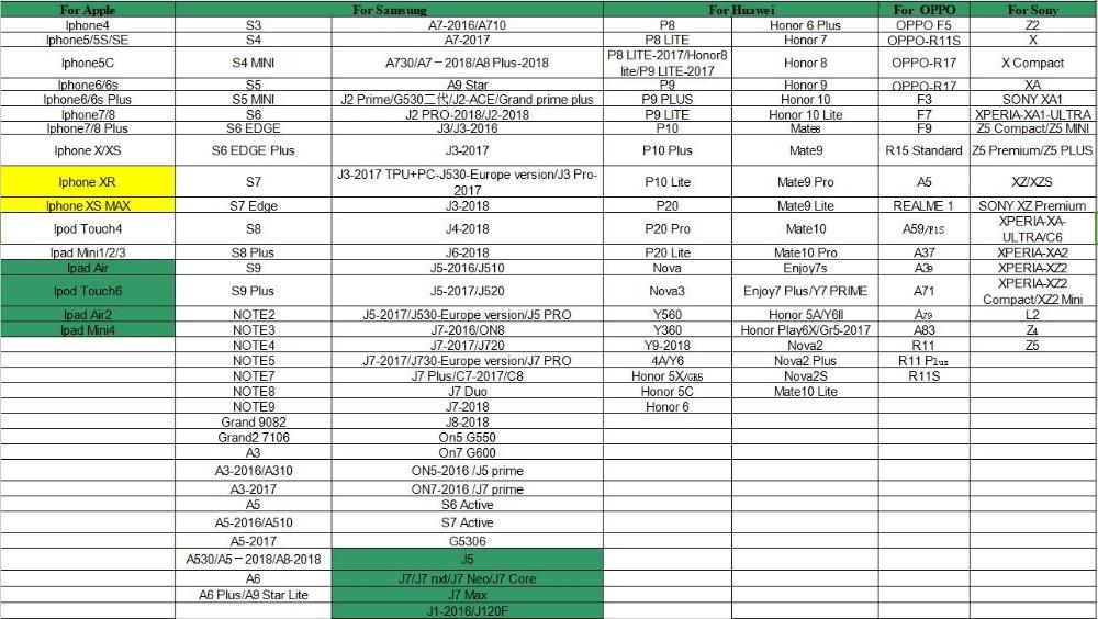 TPU Model list