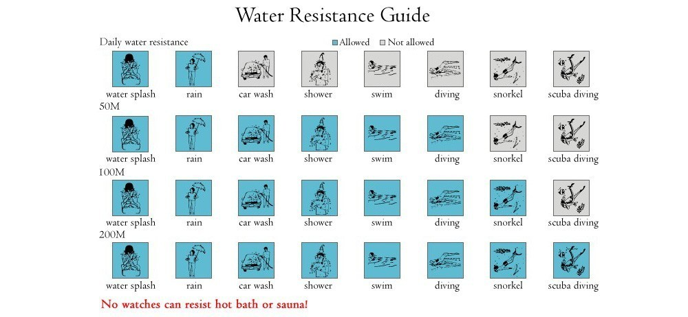 water resistance