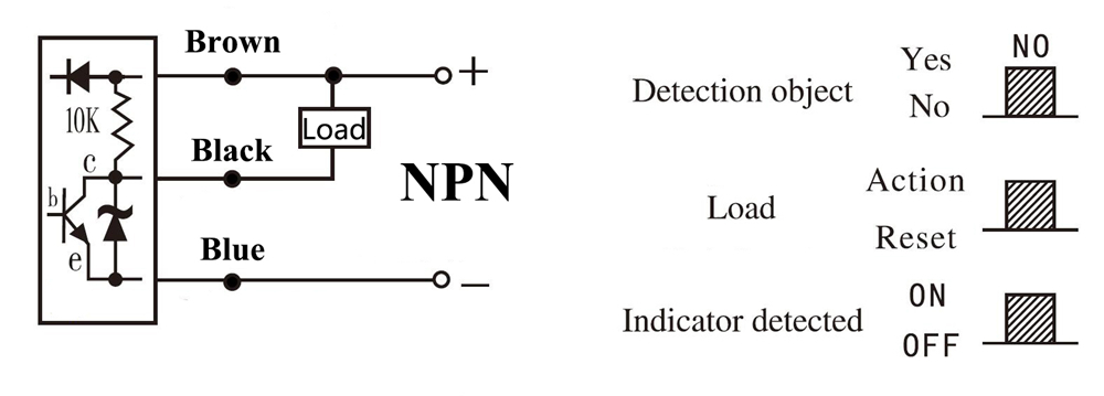 NPN-NO
