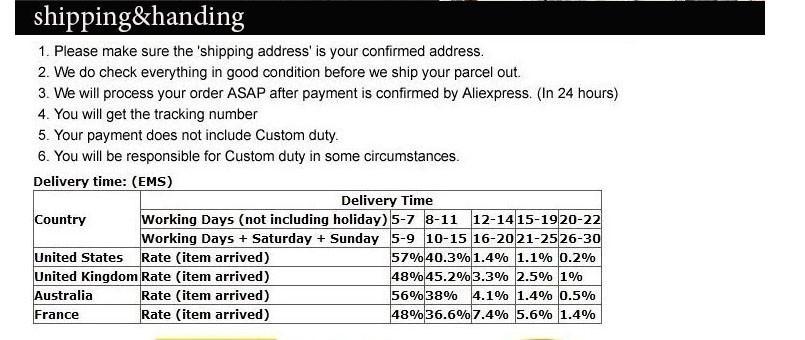 shipping hanging