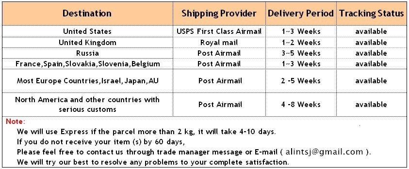 shipping_a