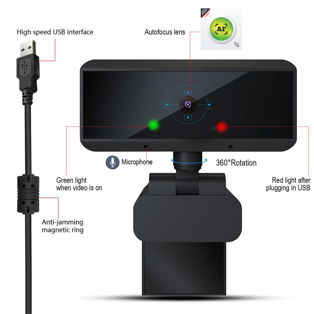 Webcams 3