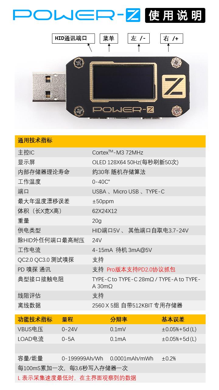 Power-Z USB PD QC3.0 QC2.0 Testeur Tension ondulation de courant double type-C METER KM001