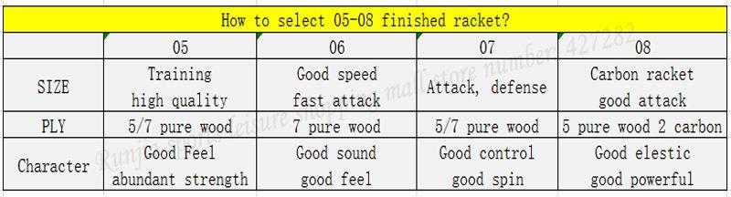 select 05-08 racket