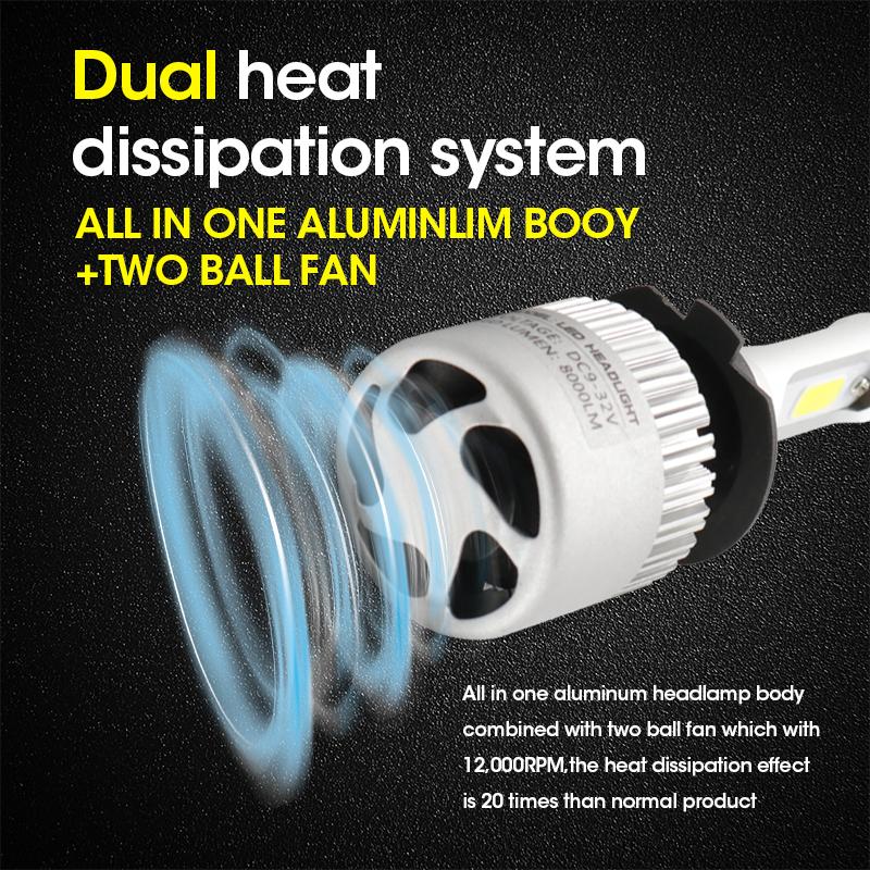 VicTsing 2Pcs H13 9008 200W 20000LM LED Headlight Kit Power Bulbs 6000K White H13 LED Bulb Car Light DC 12V 24V Auto Headlights (2)