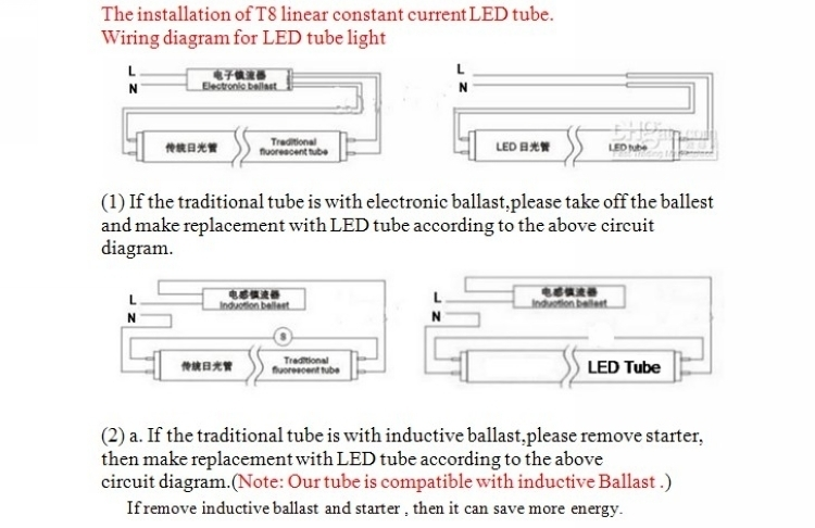 24W LED TUBE BULB T8 4FT 120cm Replace To Fluorescent Fixture Compatible With Inductive Ballast Milky Clear Cover