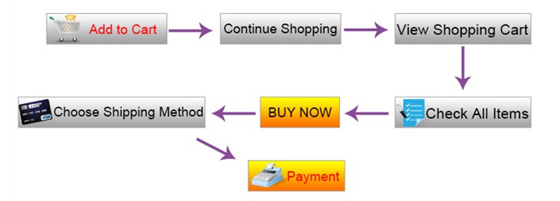 buyingwayw (1)