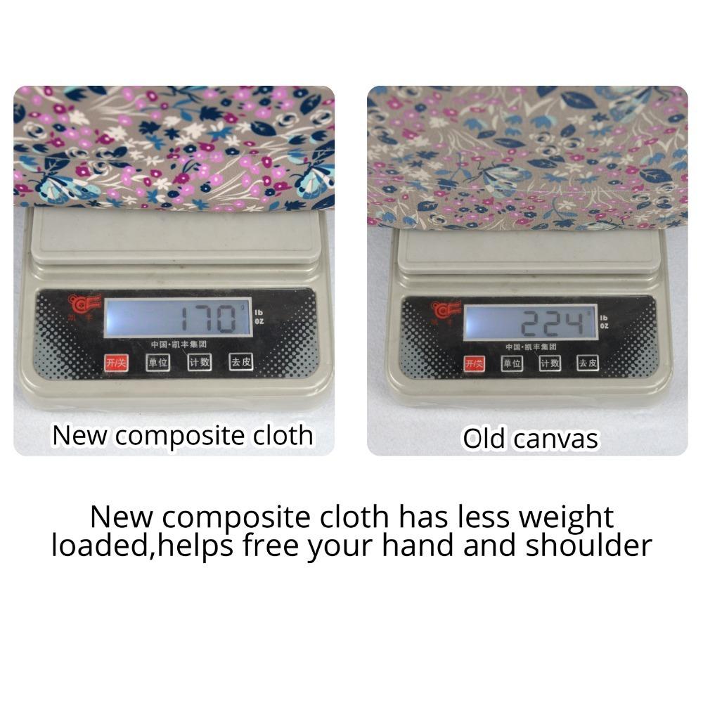 2018 Nuevo Clásico Mini Tela de tela de sarga de material compuesto Impermeable Forro interior Inserto Bolsillo con cremallera Para Obag Bolsillo interior para el bolso O J190712