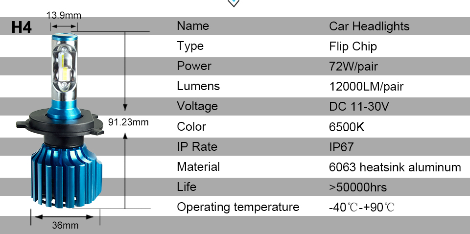 car headlight LED car lamp car head bulb (13)