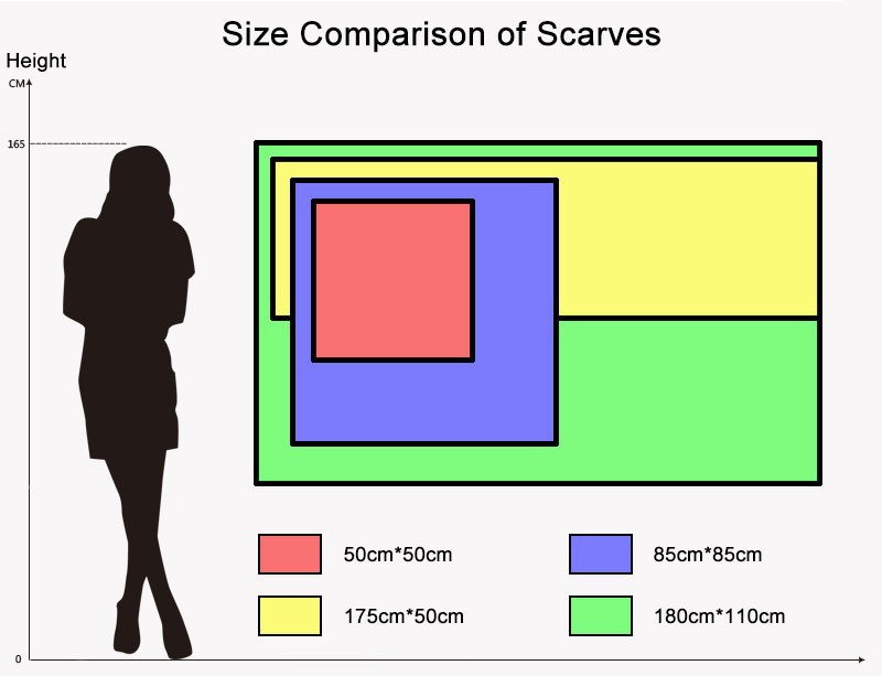 size-comparison-of-scarves