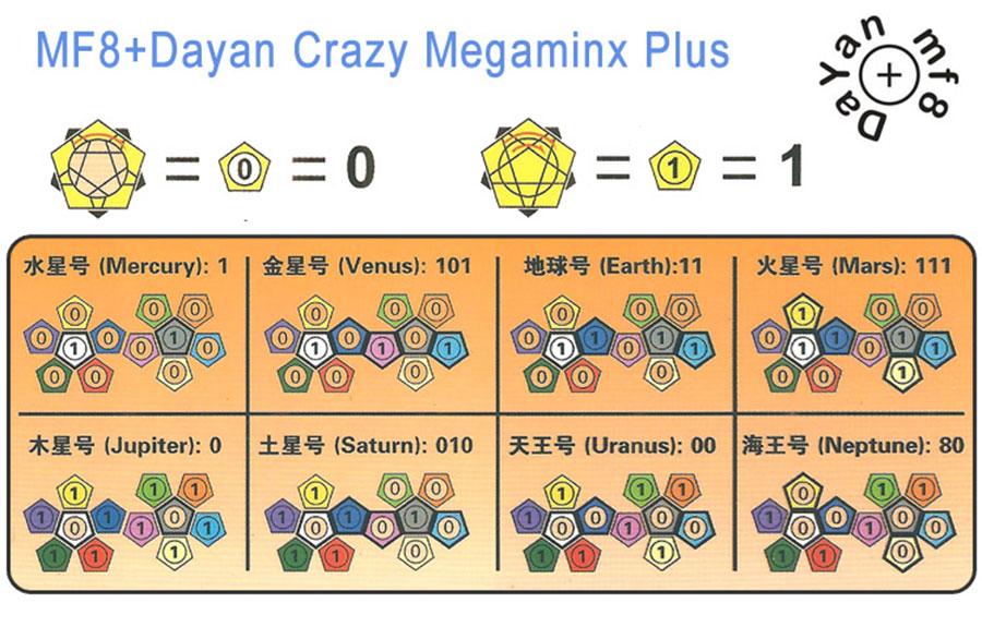 MF-cMegaminx-01