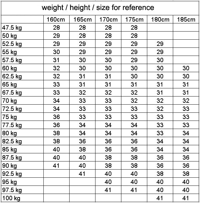 height and weight size