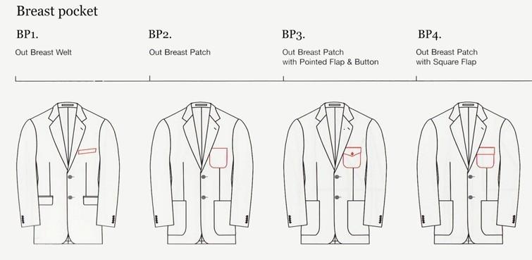 Options-breast-pockets