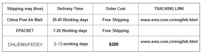 shipping fee-3
