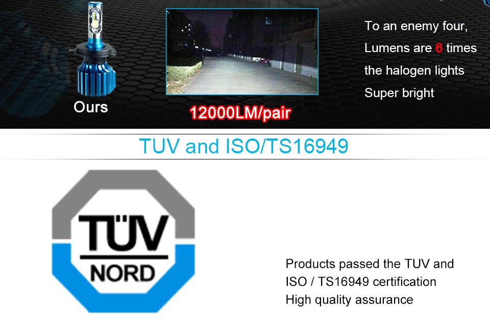 car headlight LED car lamp car head bulb (3)