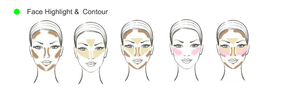 Highlight-Contour-Featured